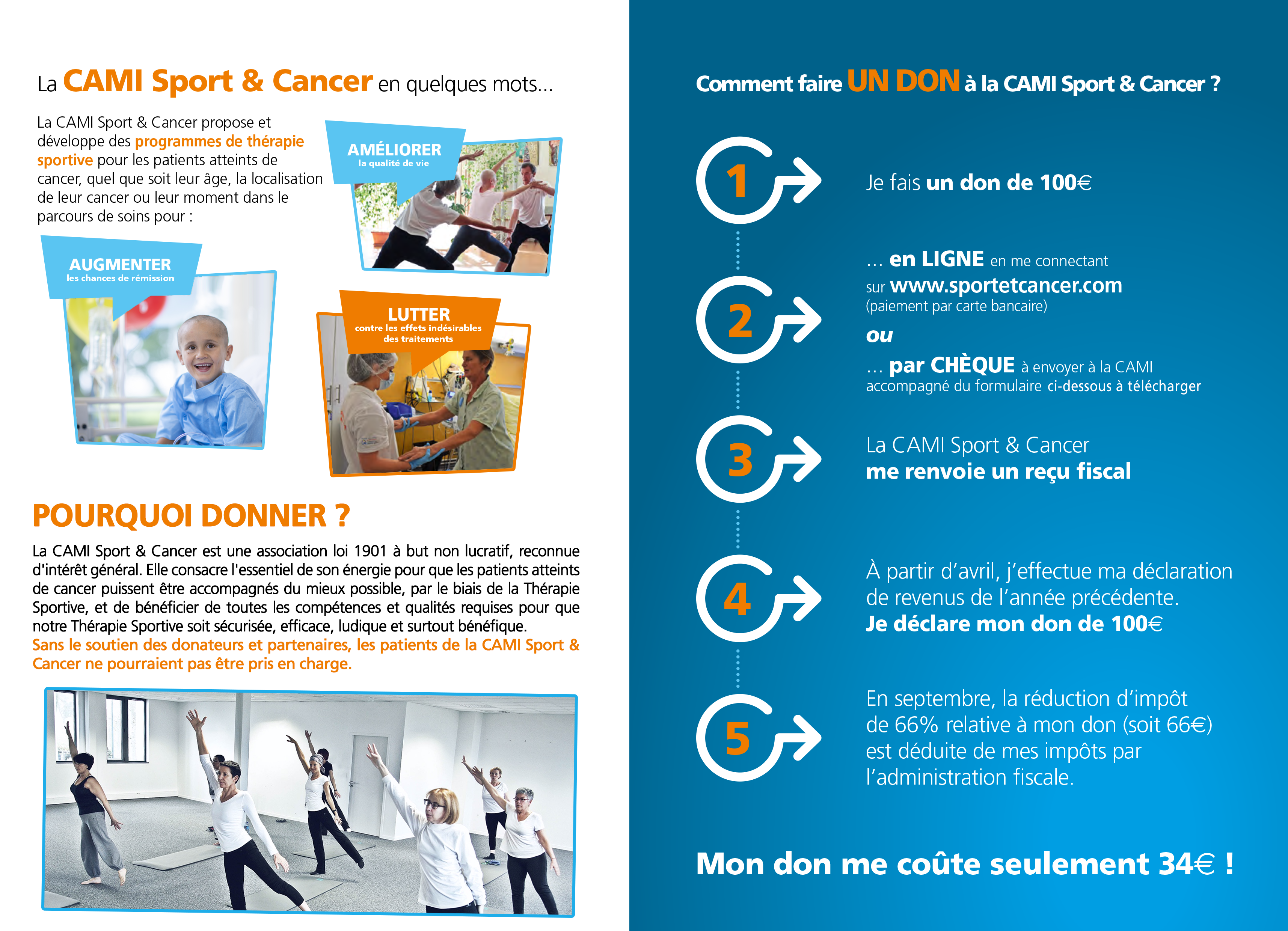 infographie description de dons